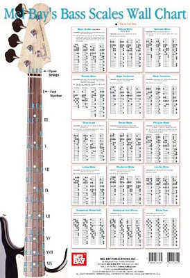 bass-scales-wall-chart.jpg