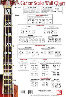 guitar-scale-wall-chart.jpg