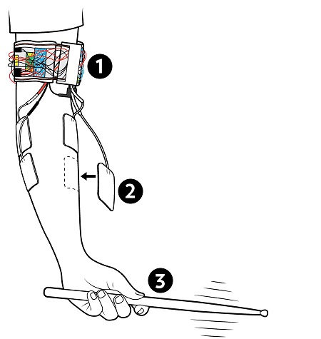 Wearable AI device for Drummers